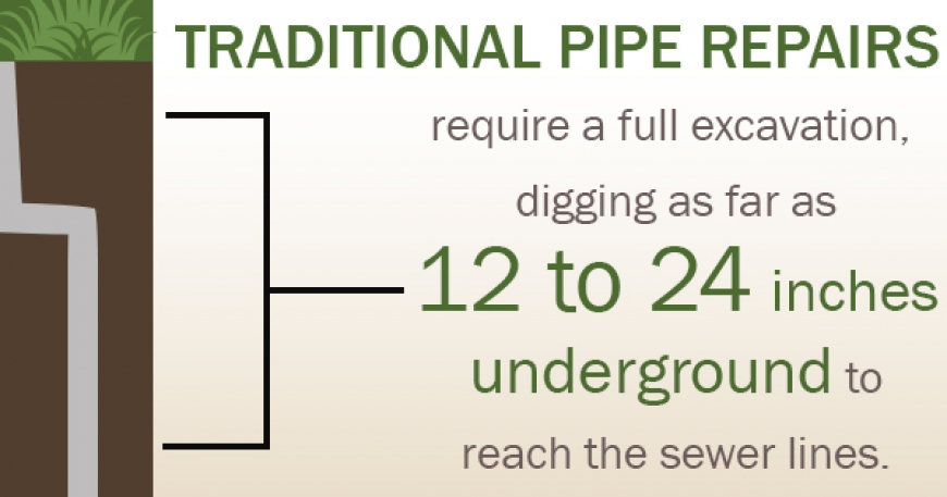 Trenchless Pipe Repair: Three Facts You Don't Know